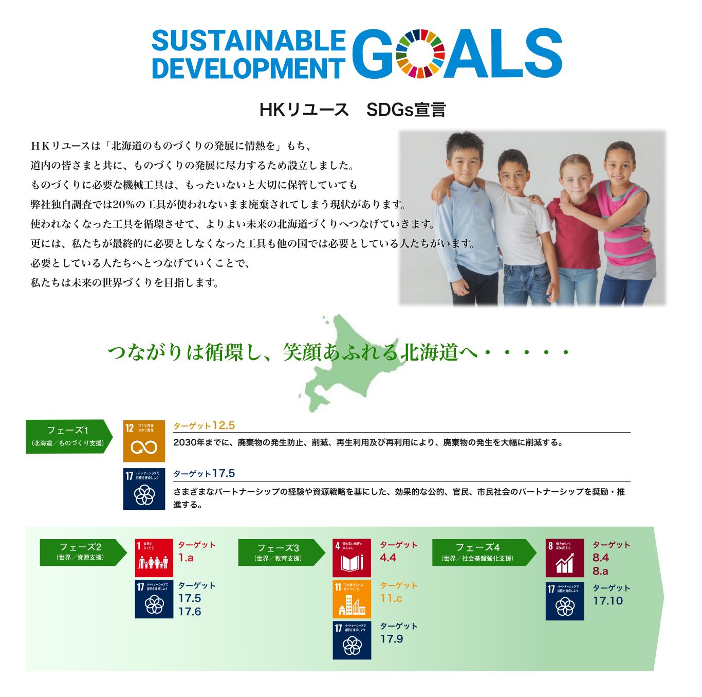 HKリユースSDGs宣言