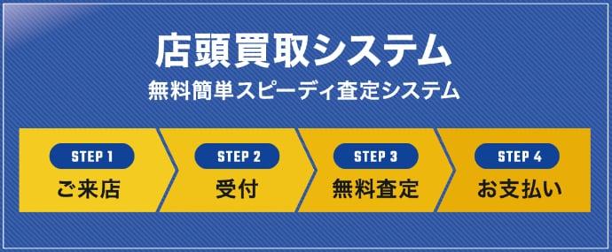 店頭買取システム 無料簡単スピーディ査定システム